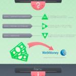 инфографика webtomat.ru