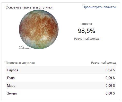 adsense - планеты и спутники